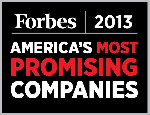 Forbes Most Promising Companies List Features Two Blast PR Clients!